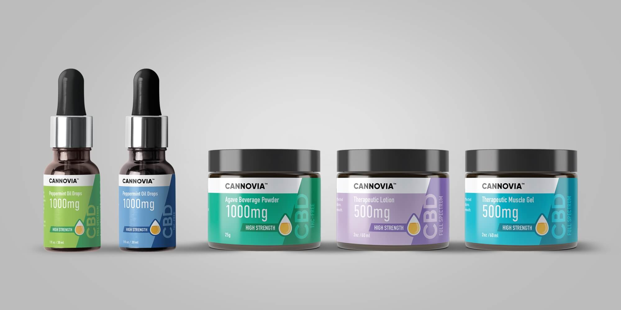 Website_Cannovia_Packaging