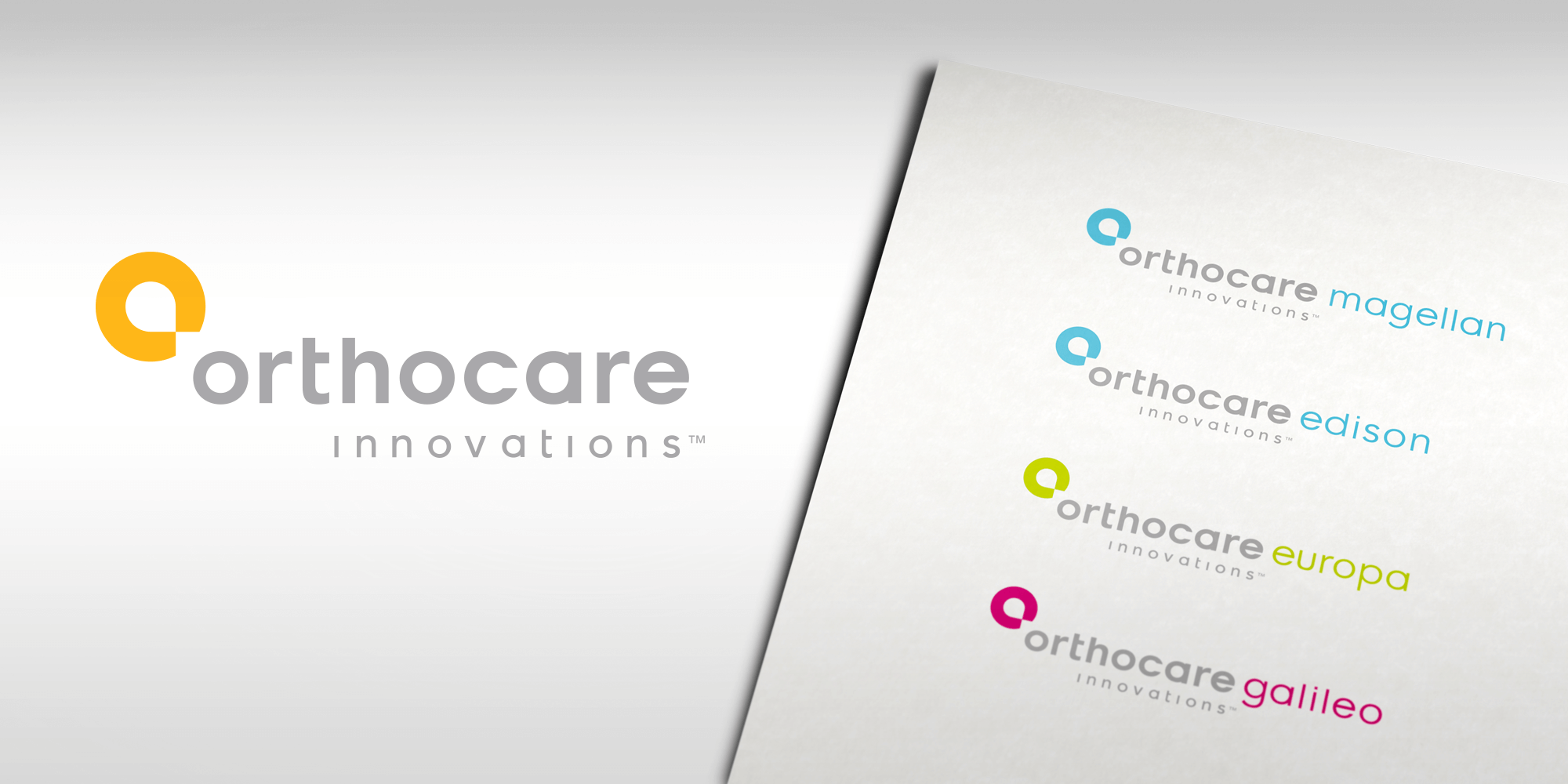 Orthocare_Architecture